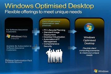 staples-desktop